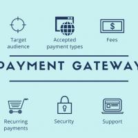 Alasan Bisnis Online Harus Menggunakan Payment Gateway